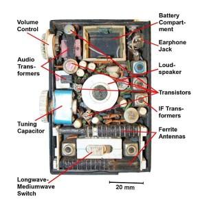 Inner Workings of Transistor Radio